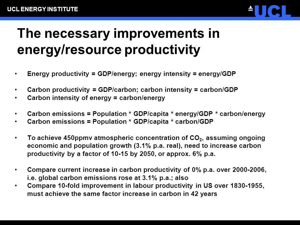 The necessary improvements in energy/resource productivity