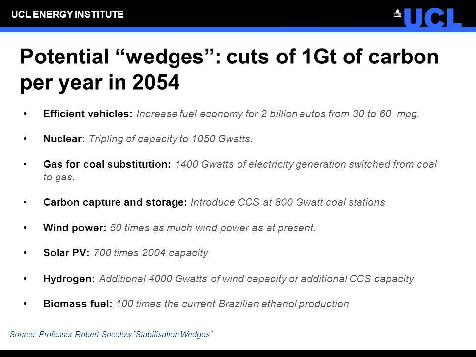 Potential wedges : cuts of 1Gt of carbon per year in 2054