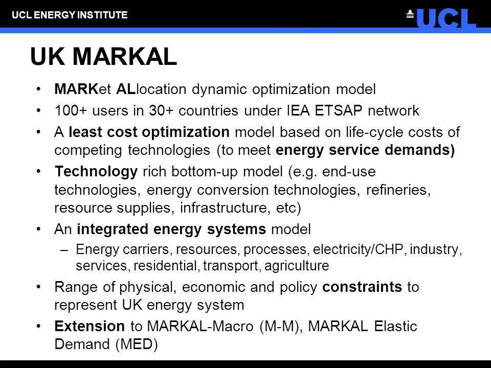 UK MARKAL MARKet ALlocation dynamic optimization model