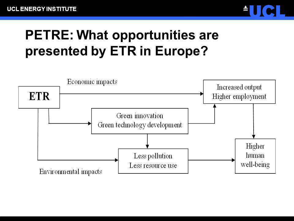 PETRE: What opportunities are presented by ETR in Europe