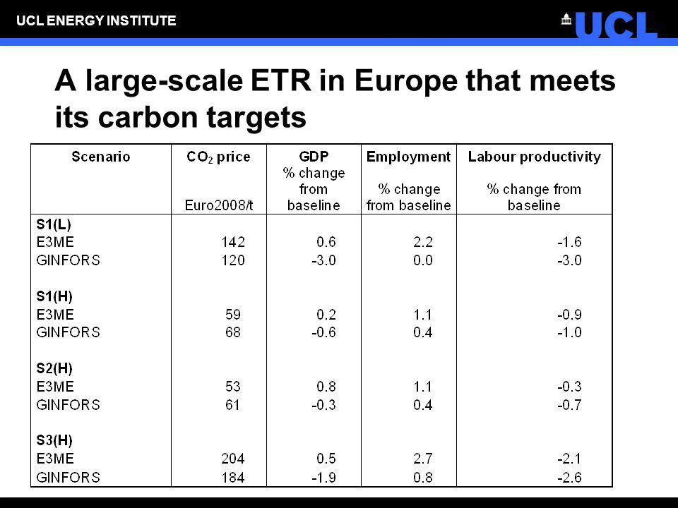 A large-scale ETR in Europe that meets its carbon targets