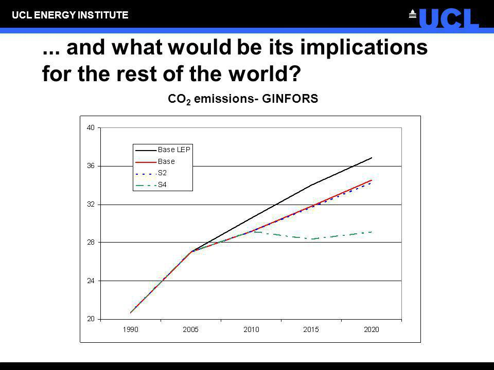 ... and what would be its implications for the rest of the world