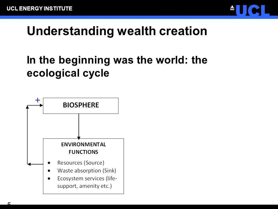 Understanding wealth creation In the beginning was the world: the ecological cycle
