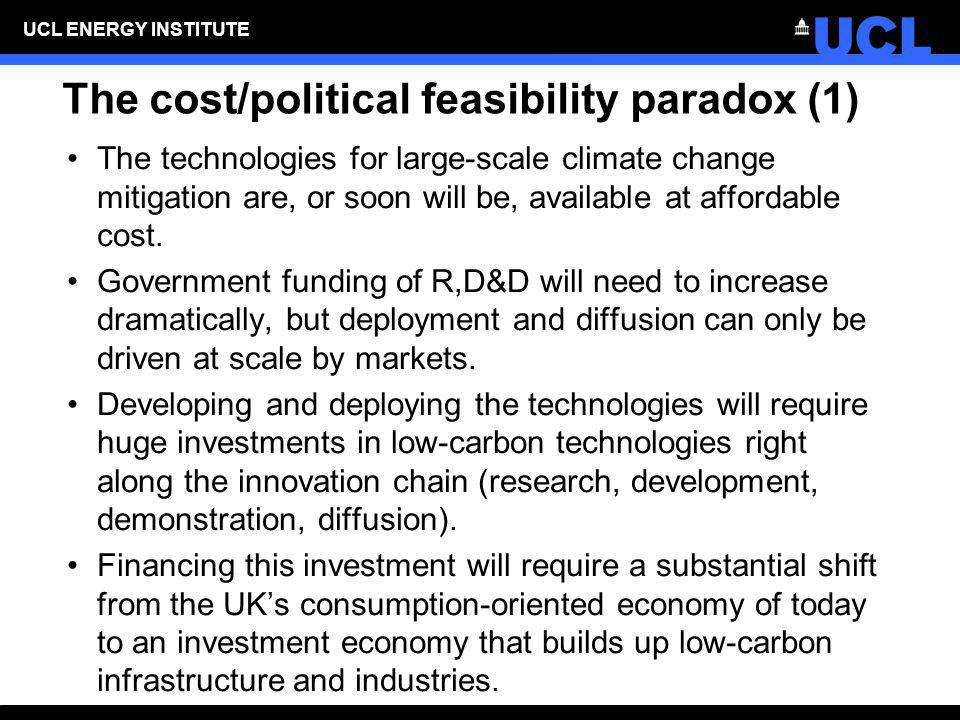 The cost/political feasibility paradox (1)