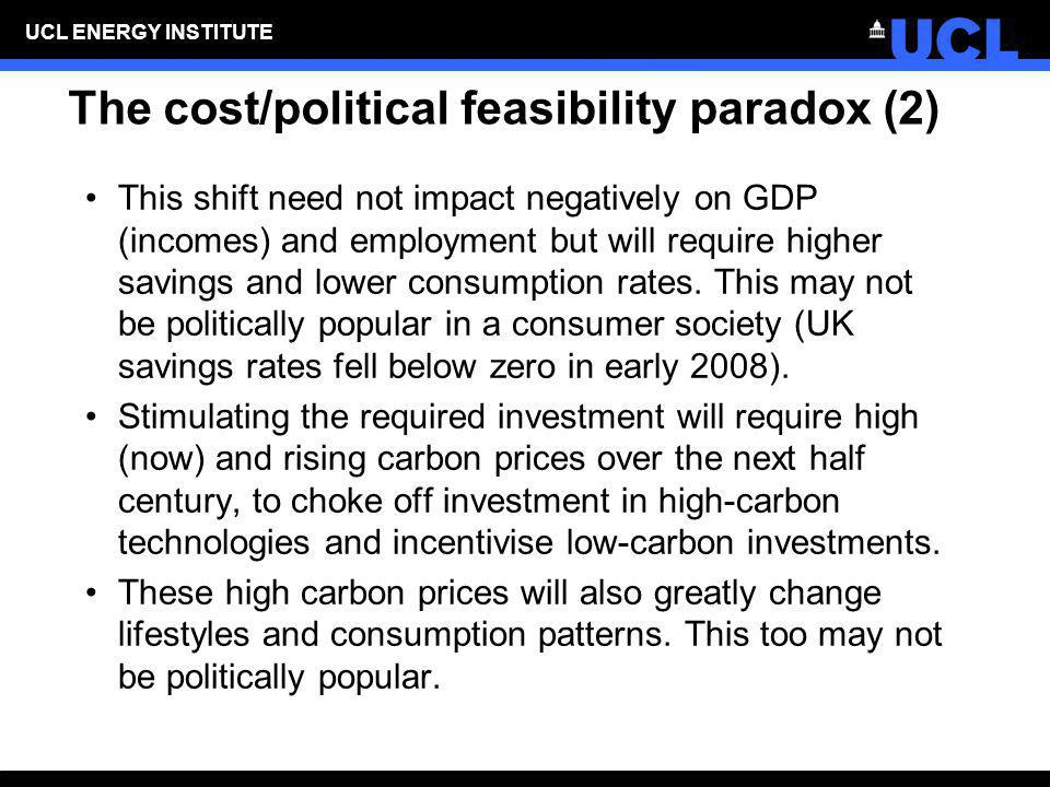 The cost/political feasibility paradox (2)