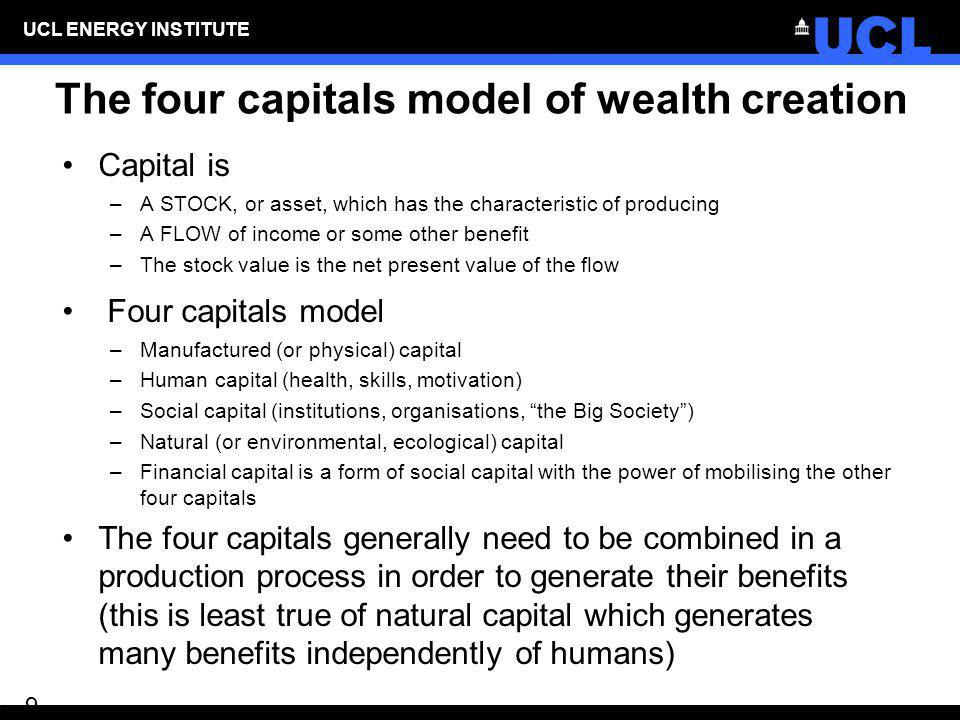 The four capitals model of wealth creation