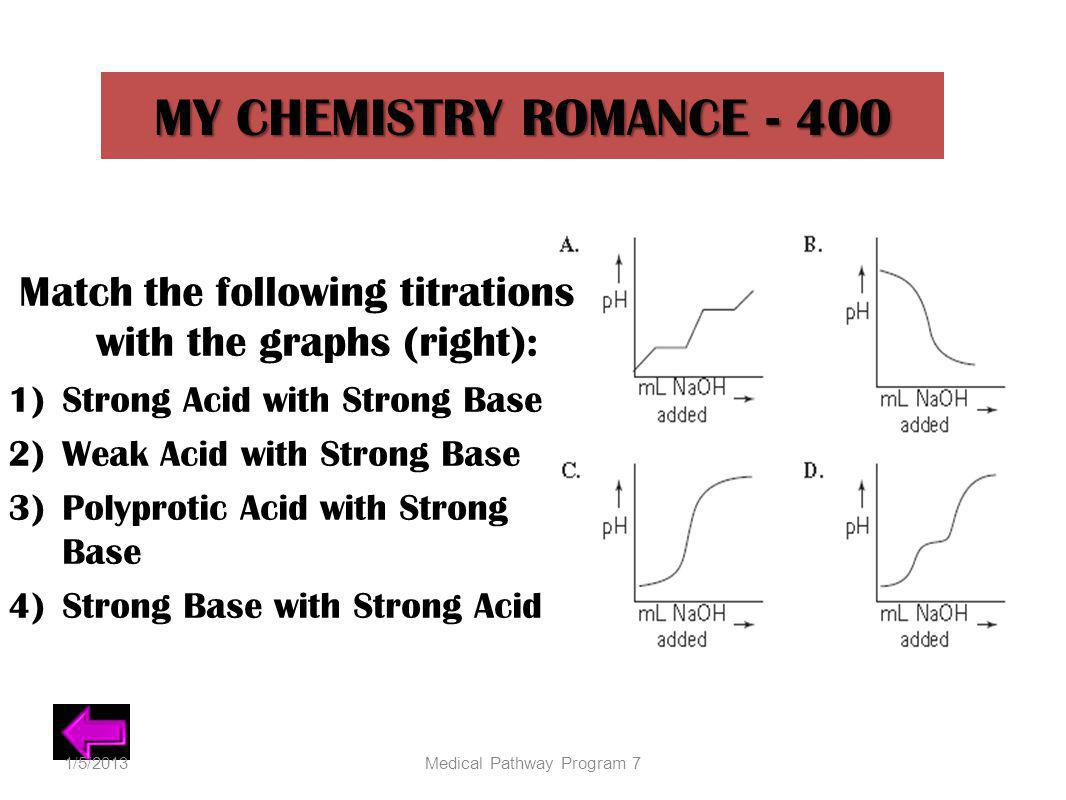 MY CHEMISTRY ROMANCE - 400 Match the following titrations with the graphs (right): Strong Acid with Strong Base.