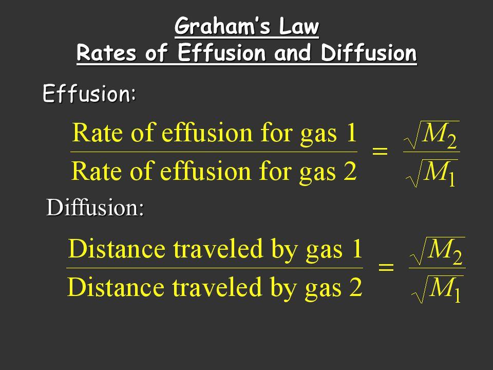 Graham's Law Rates of Effusion and Diffusion