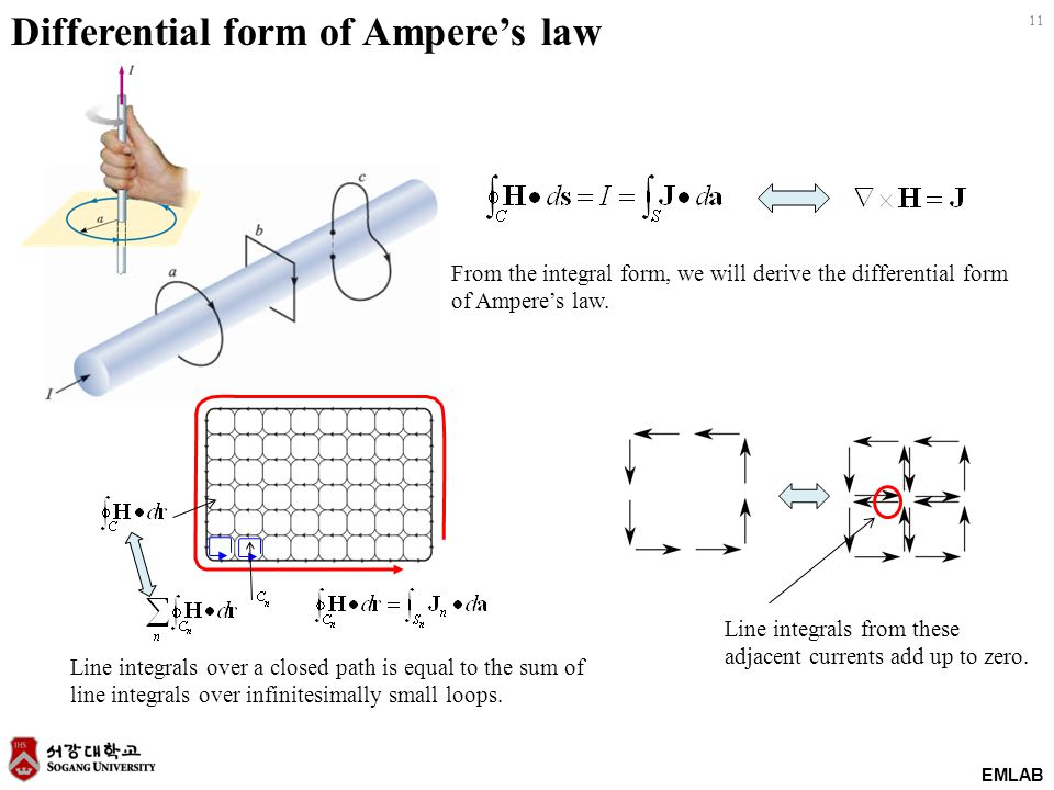 Differential form of Ampere's law
