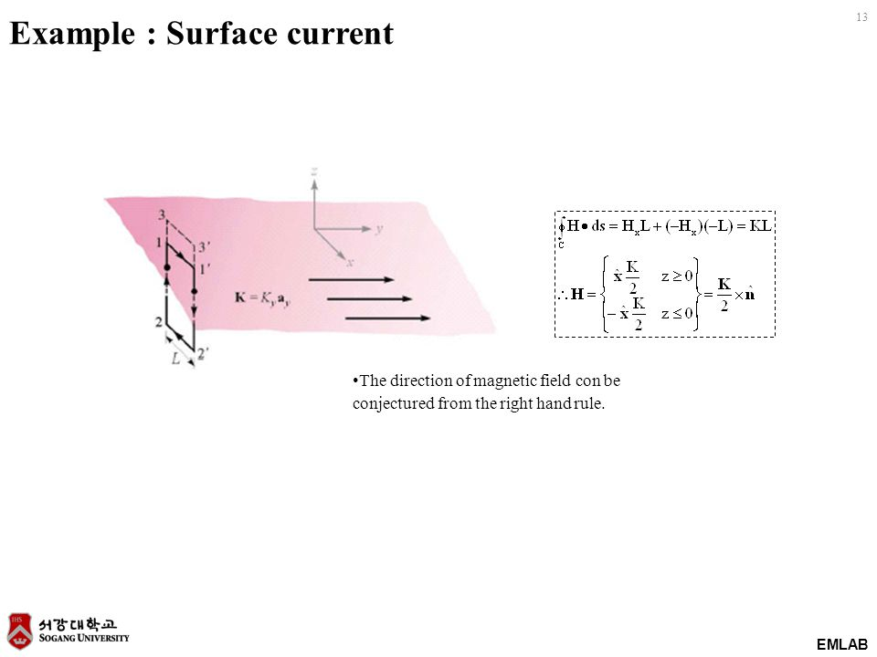 Example : Surface current