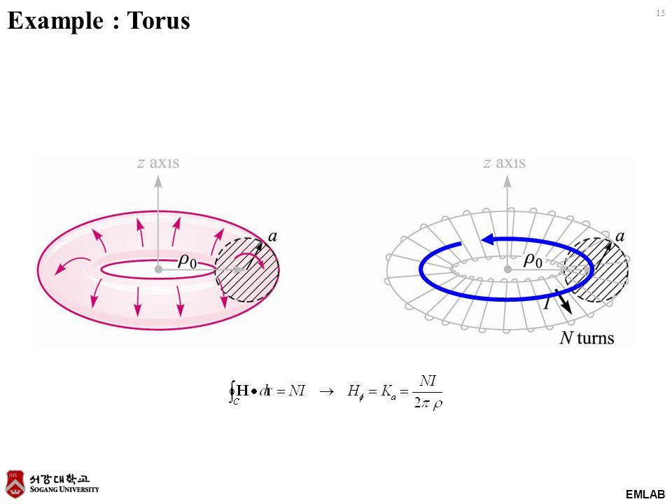 Example : Torus