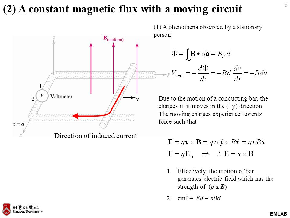 (2) A constant magnetic flux with a moving circuit