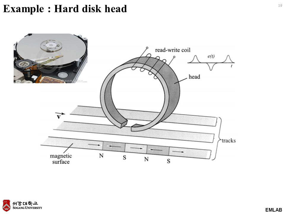 Example : Hard disk head
