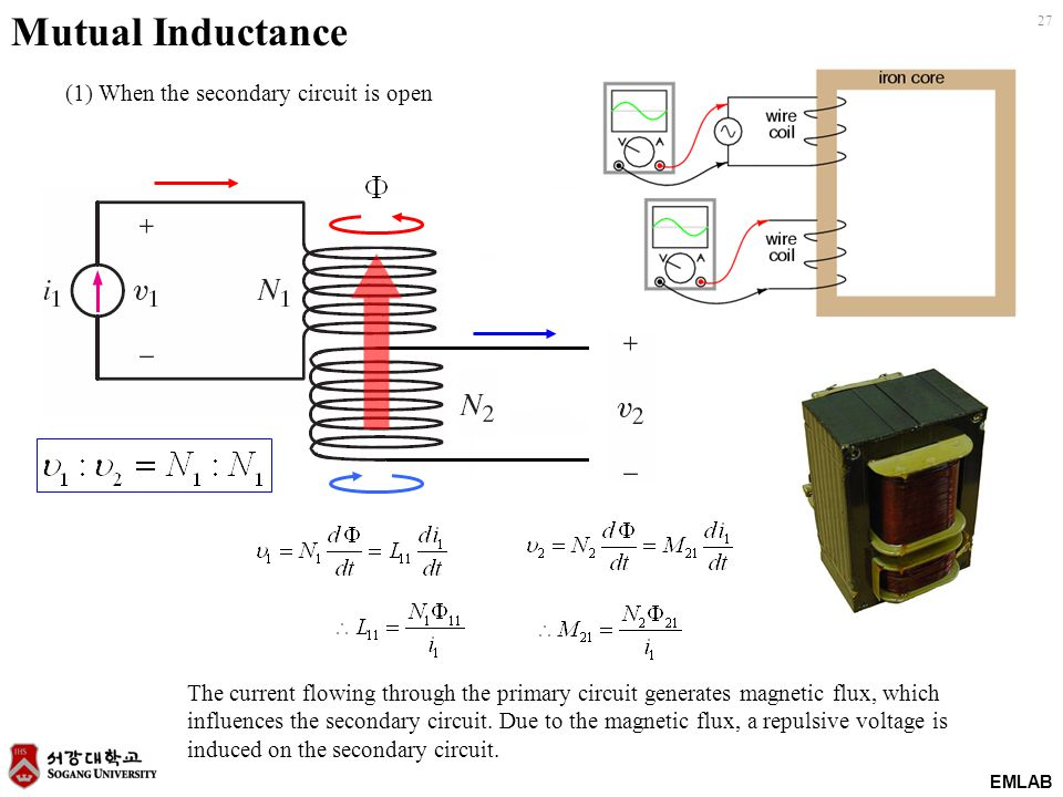 Mutual Inductance (1) When the secondary circuit is open