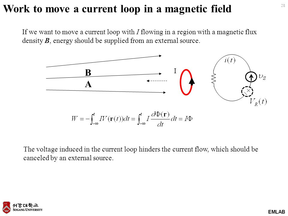 Work to move a current loop in a magnetic field