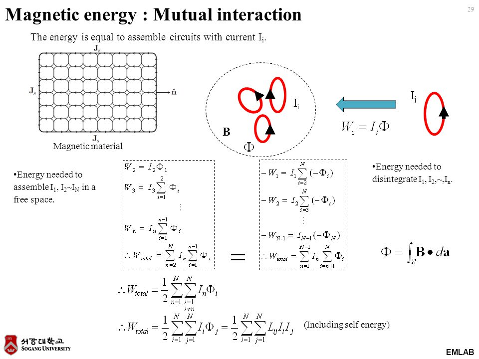 Magnetic energy : Mutual interaction