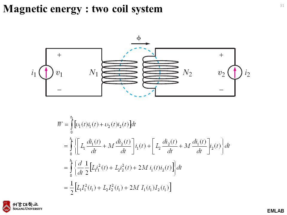 Magnetic energy : two coil system
