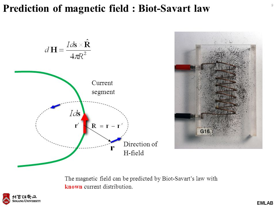 Prediction of magnetic field : Biot-Savart law