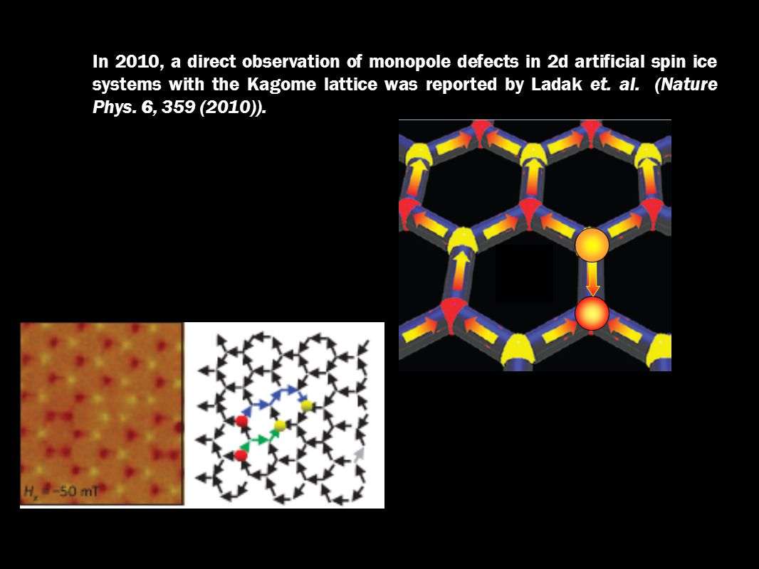 In 2010, a direct observation of monopole defects in 2d artificial spin ice systems with the Kagome lattice was reported by Ladak et.