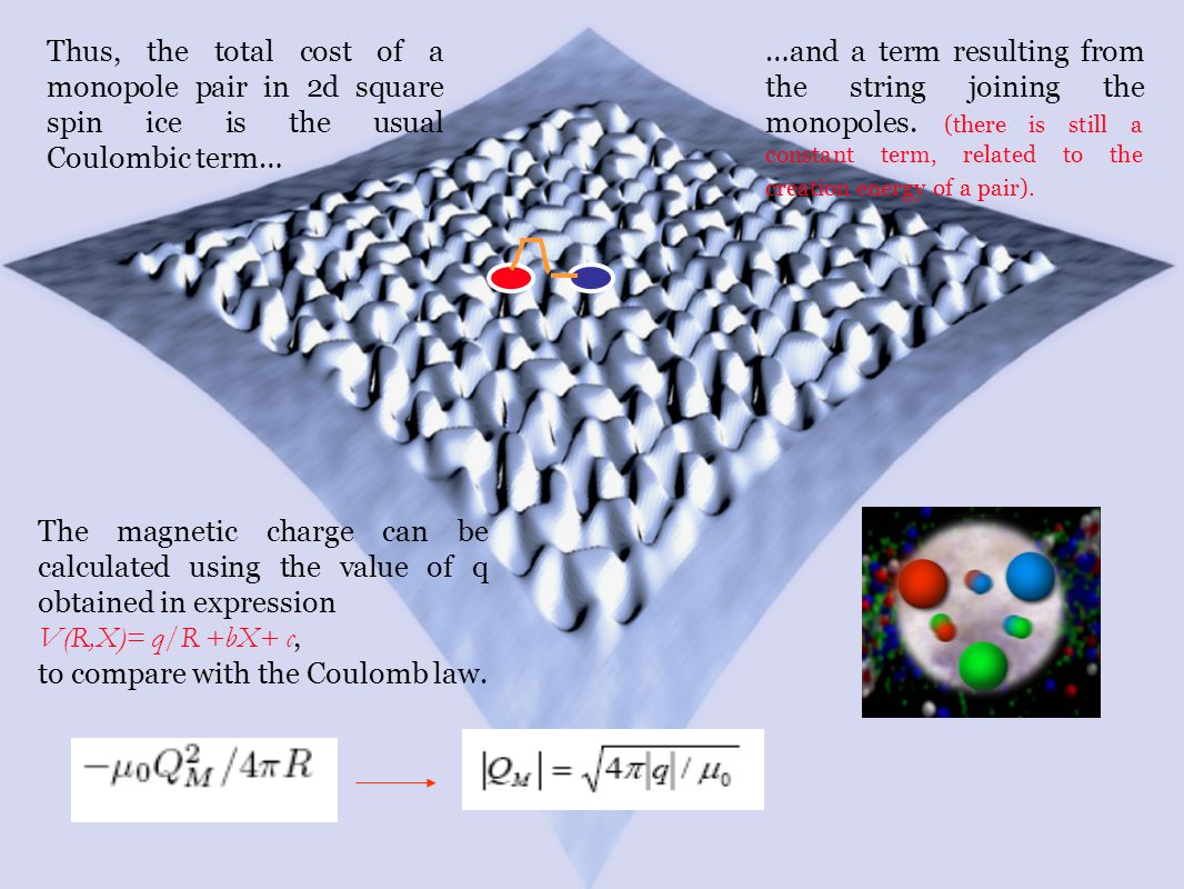 Thus, the total cost of a monopole pair in 2d square spin ice is the usual Coulombic term…