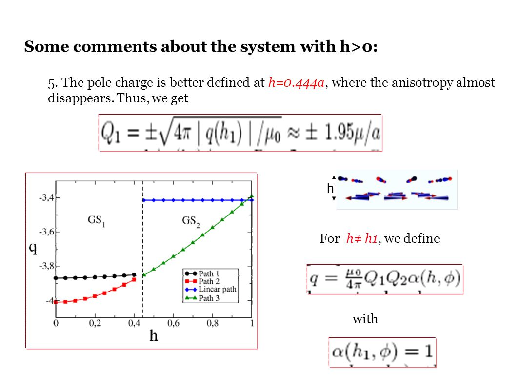 Some comments about the system with h>0: