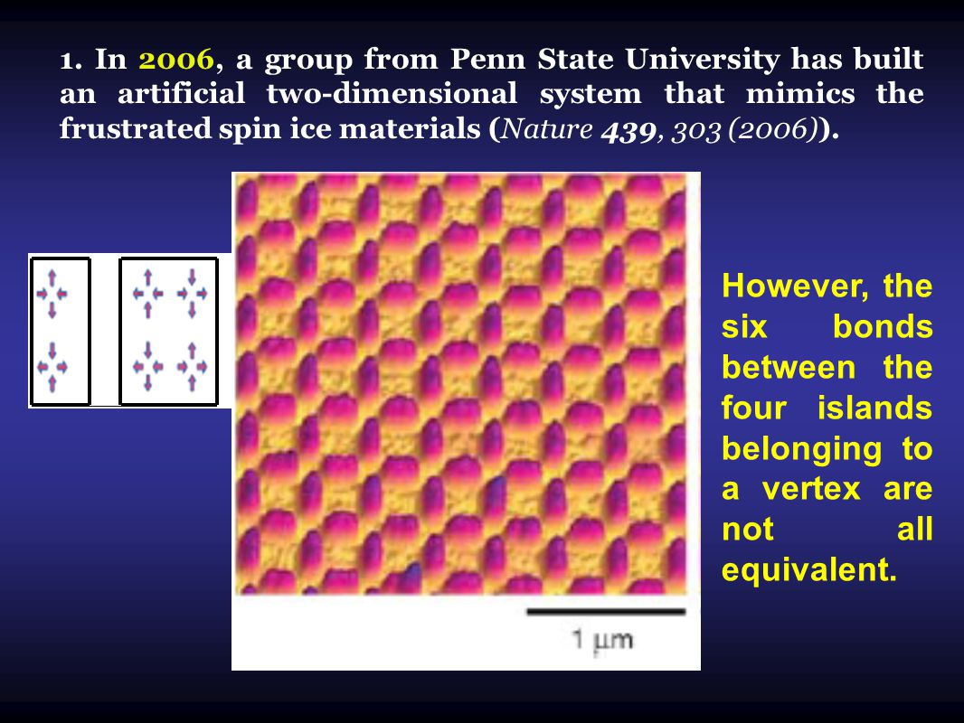1. In 2006, a group from Penn State University has built an artificial two-dimensional system that mimics the frustrated spin ice materials (Nature 439, 303 (2006)).