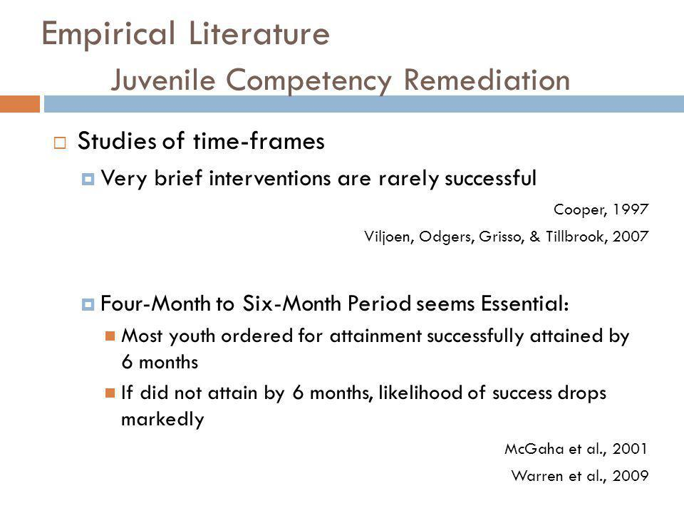 Empirical Literature Juvenile Competency Remediation