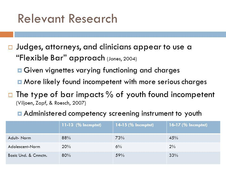 Relevant Research Judges, attorneys, and clinicians appear to use a Flexible Bar approach (Jones, 2004)