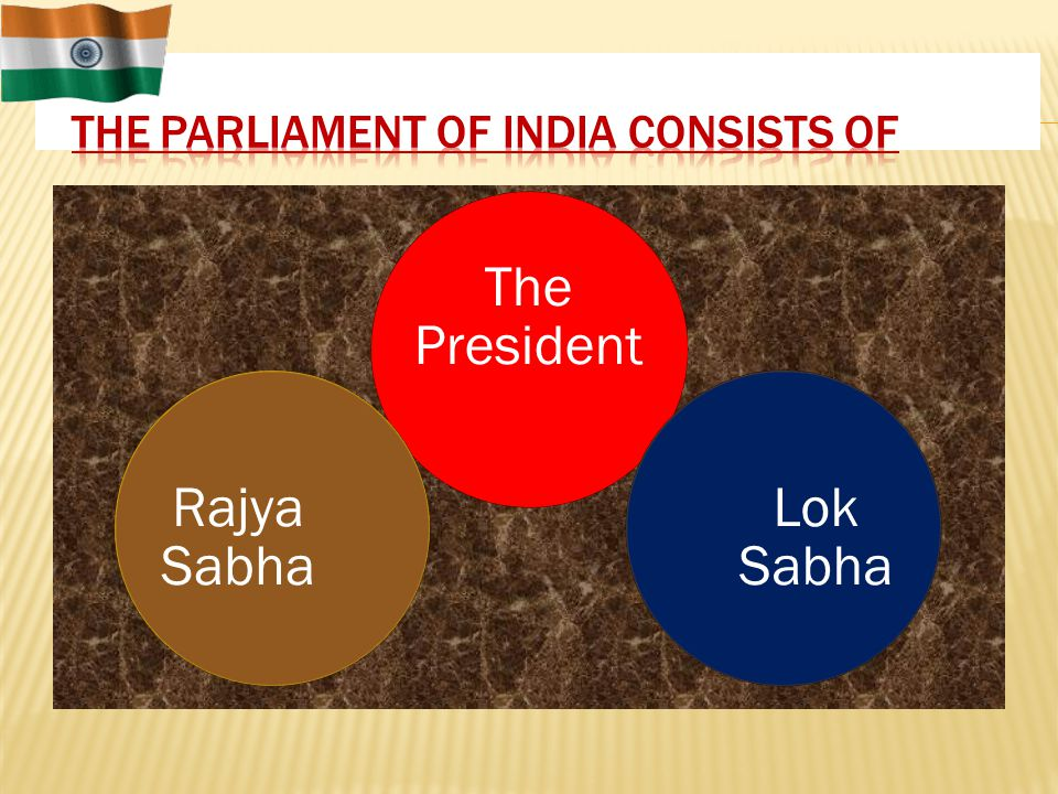 The Parliament of India consists of
