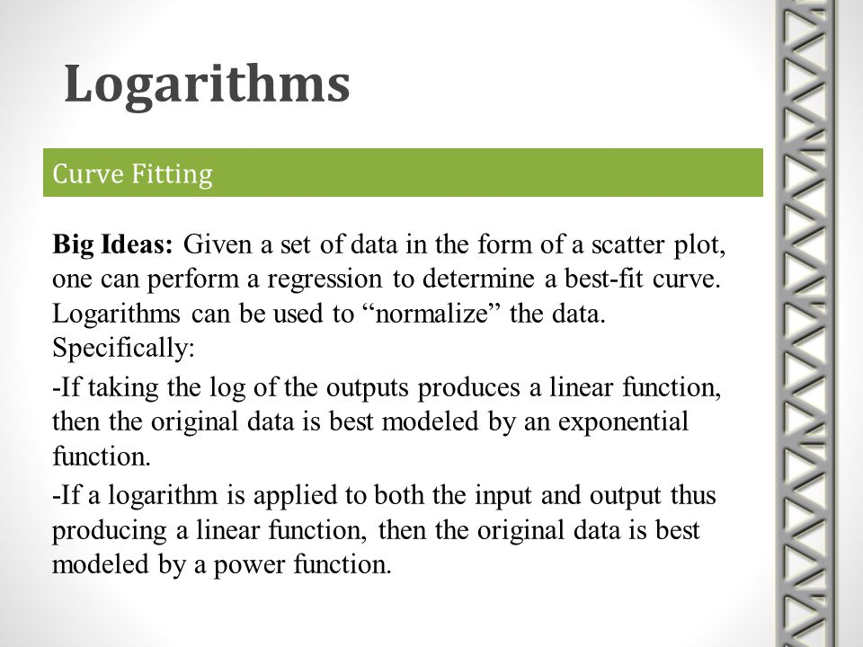 Logarithms Curve Fitting