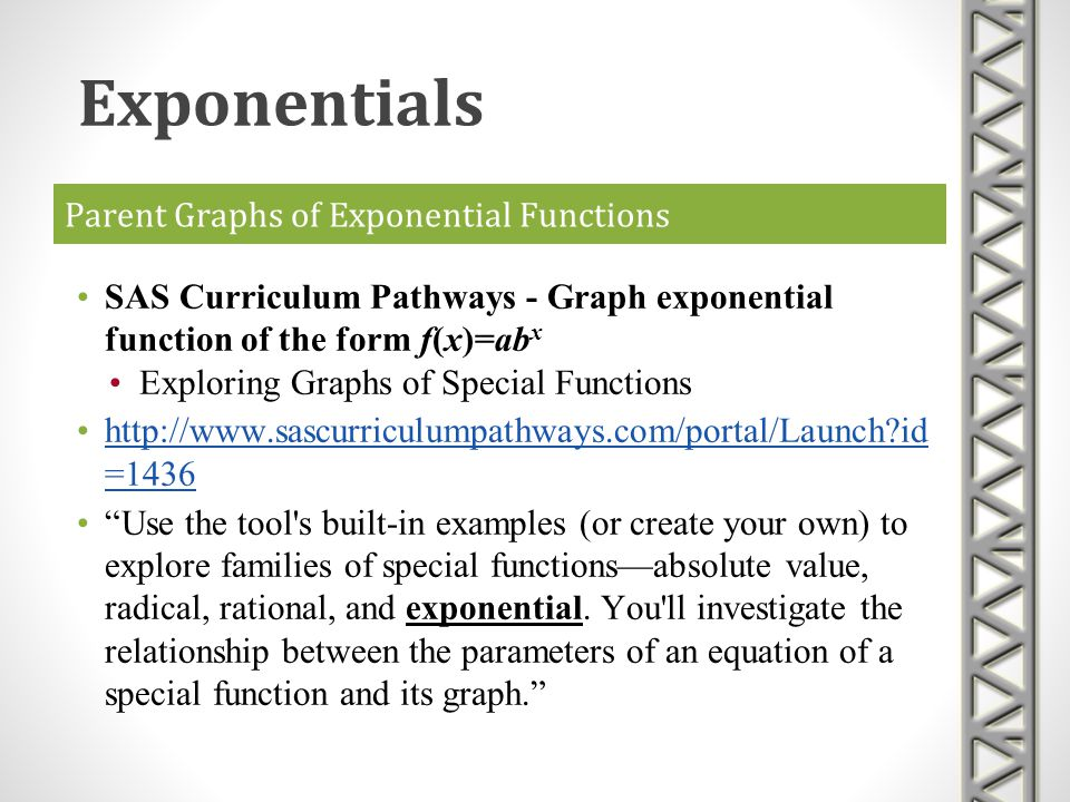 Parent Graphs of Exponential Functions