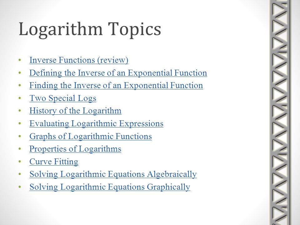Logarithm Topics Inverse Functions (review)