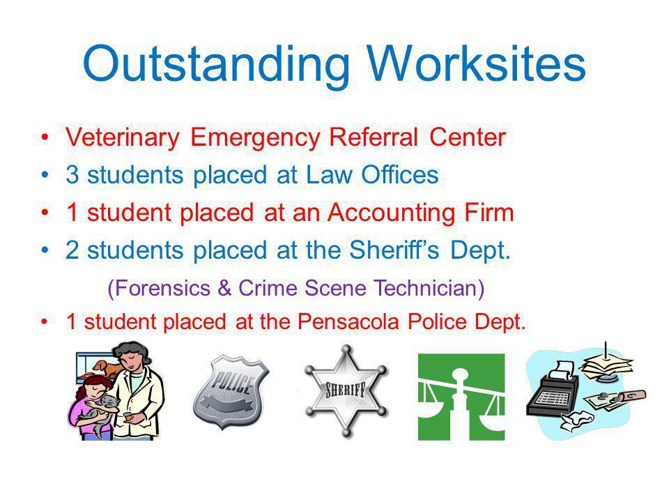 Outstanding Worksites