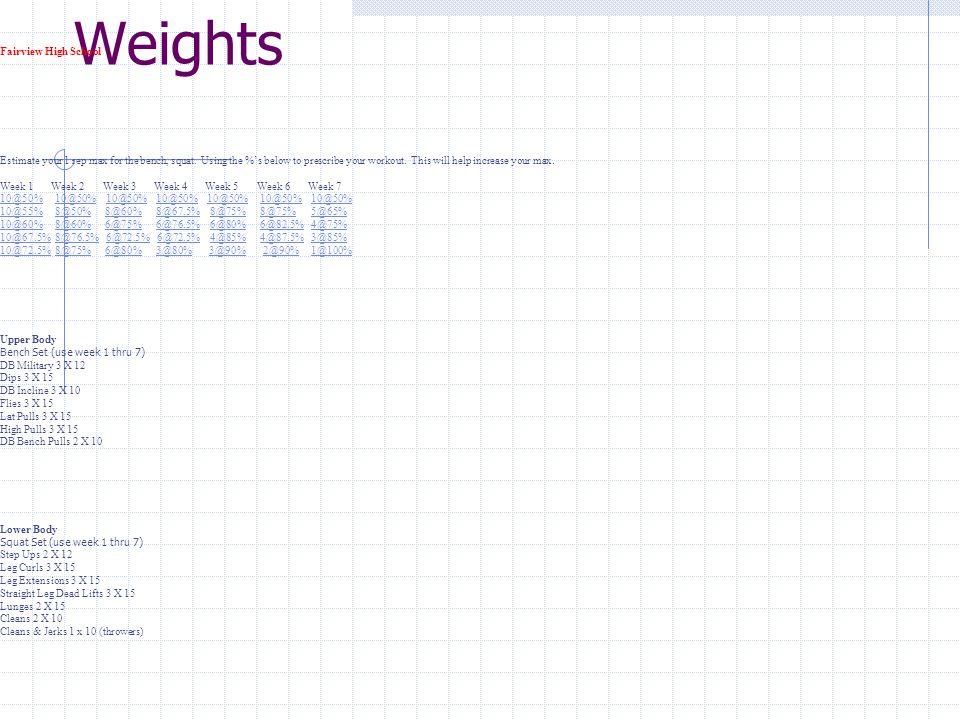 Weights Fairview High School