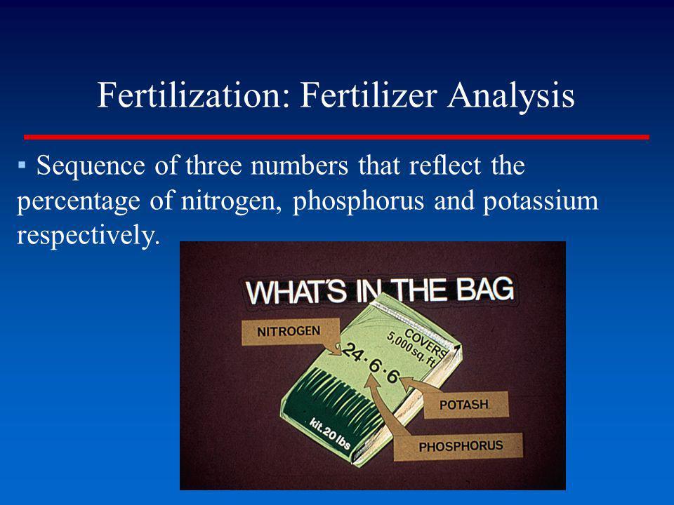 Fertilization: Fertilizer Analysis