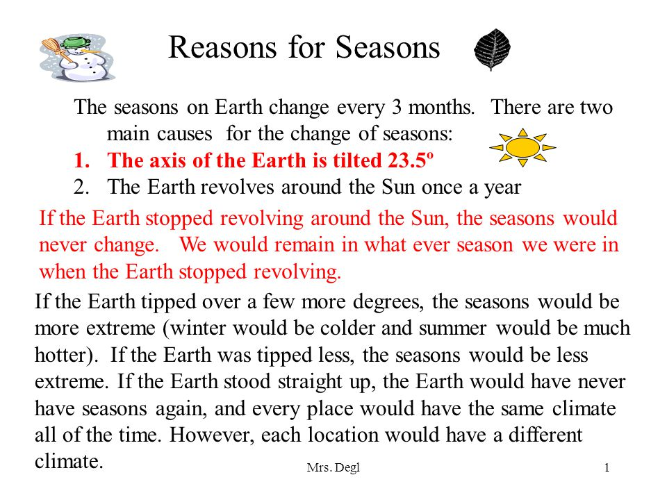 Reasons for Seasons The seasons on Earth change every 3 months. There are two main causes for the change of seasons: