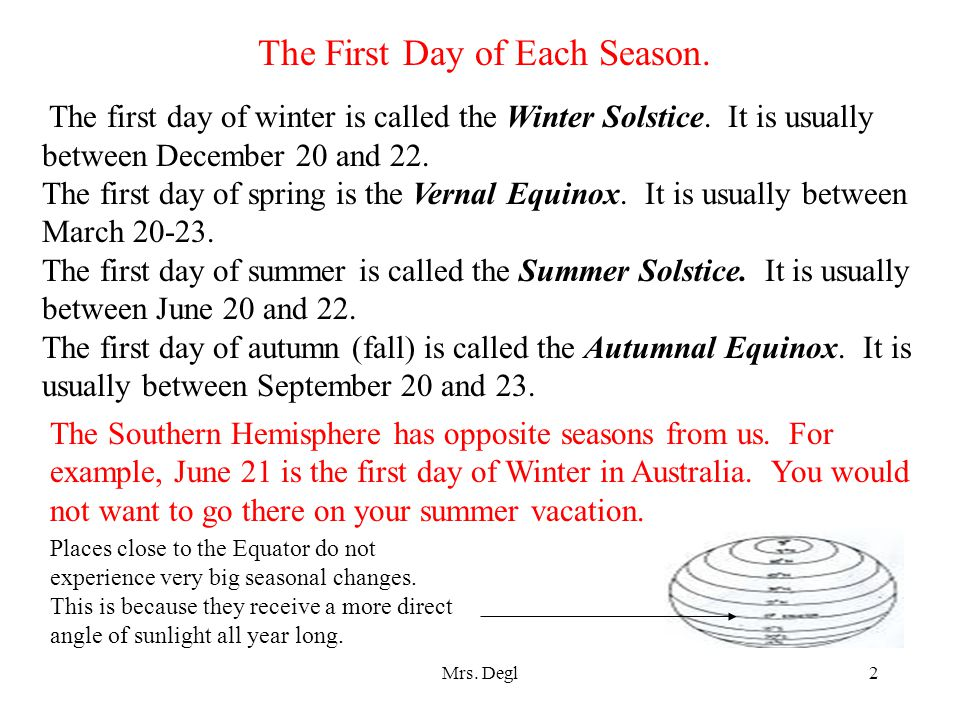 The First Day of Each Season.