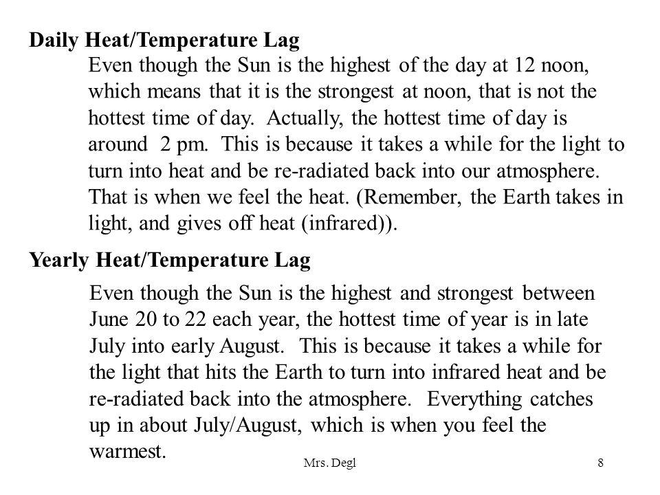 Daily Heat/Temperature Lag