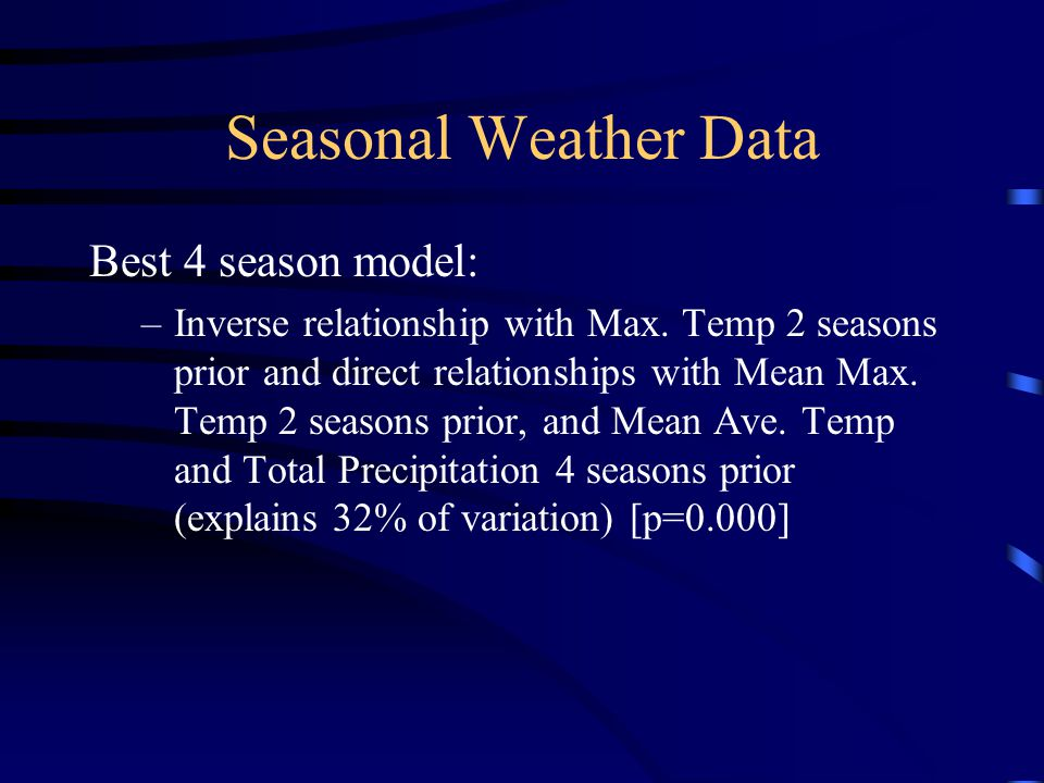 Seasonal Weather Data Best 4 season model: