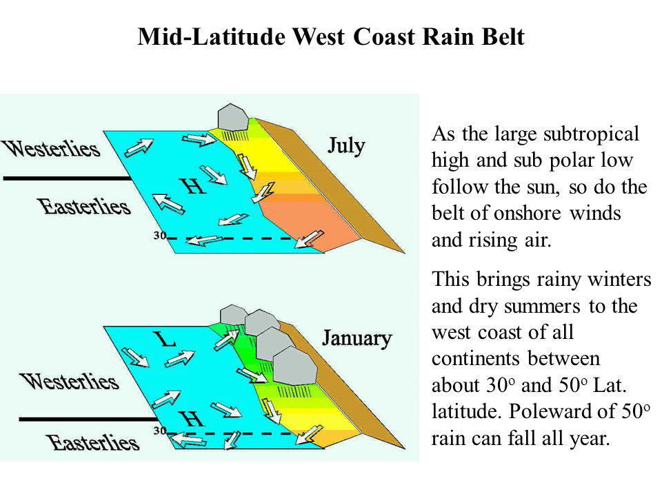 Mid-Latitude West Coast Rain Belt