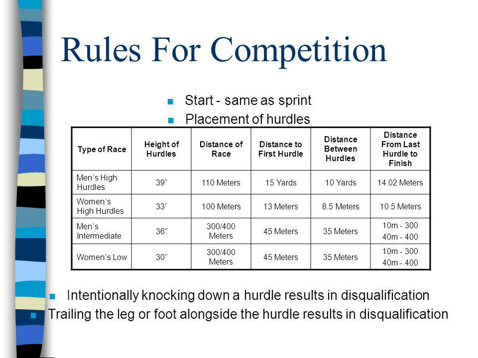 Rules For Competition Start - same as sprint Placement of hurdles