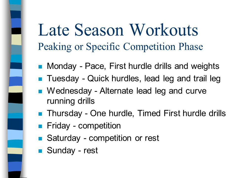 Late Season Workouts Peaking or Specific Competition Phase