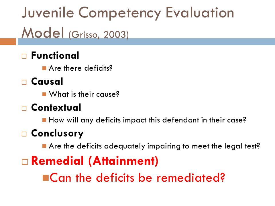 Juvenile Competency Evaluation Model (Grisso, 2003)