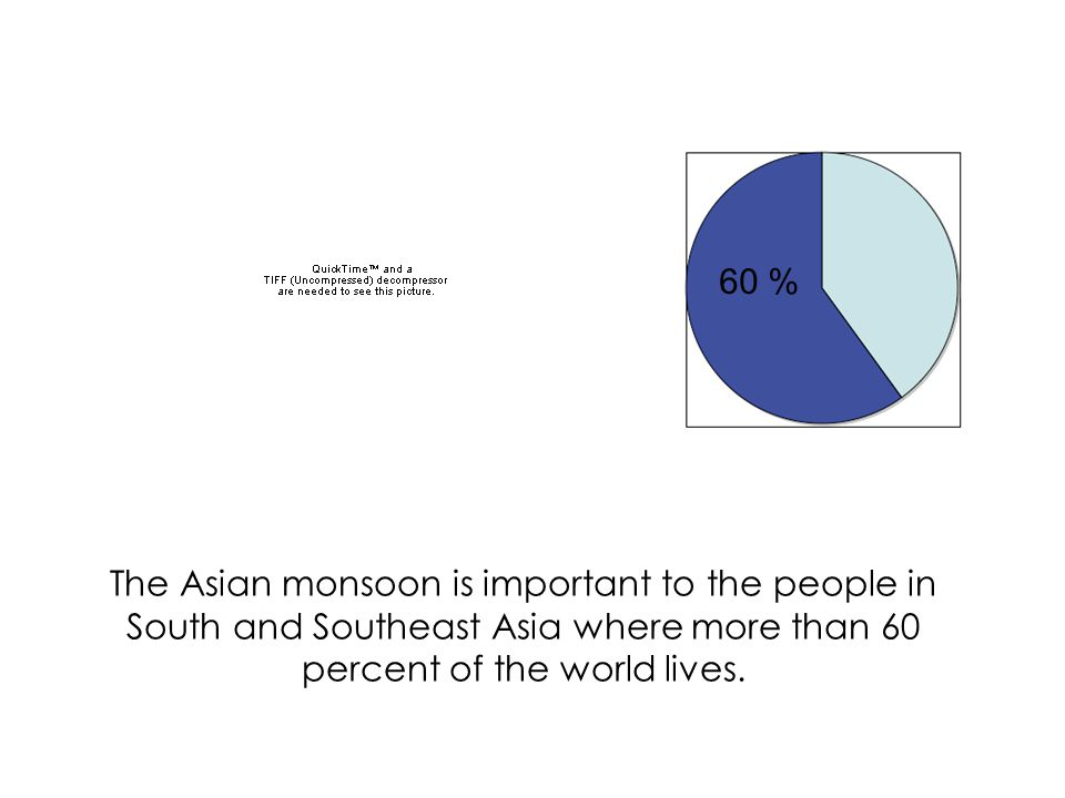 60 % The Asian monsoon is important to the people in South and Southeast Asia where more than 60 percent of the world lives.