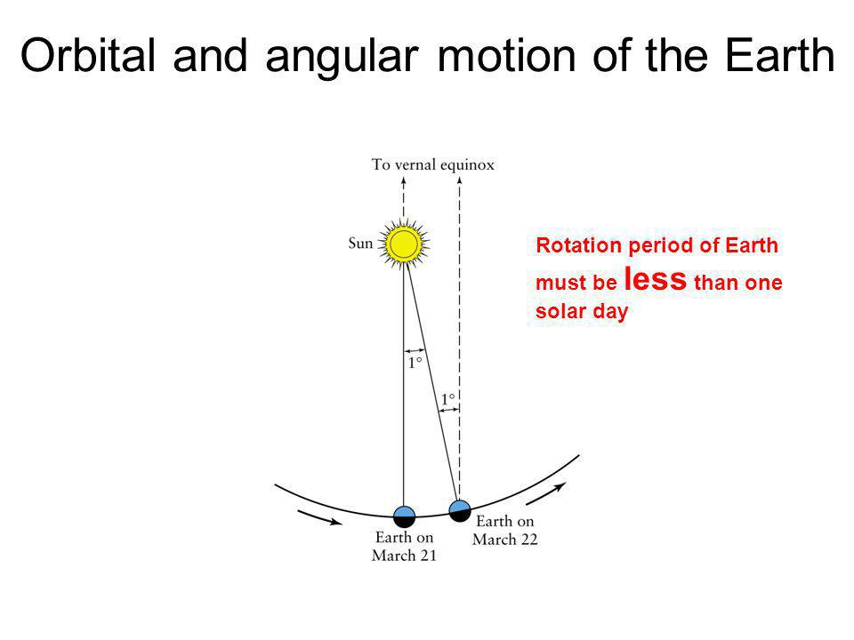 Orbital and angular motion of the Earth