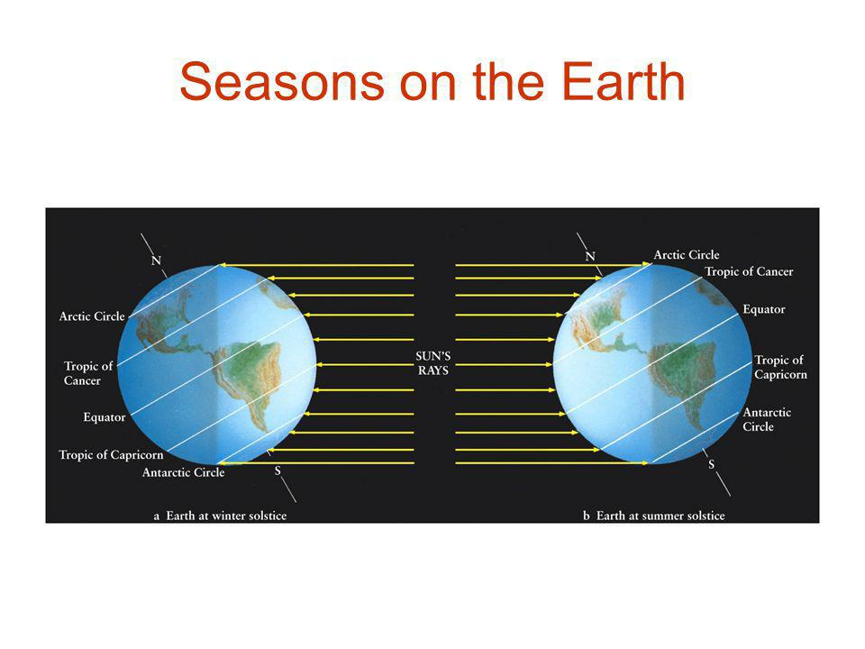 Seasons on the Earth