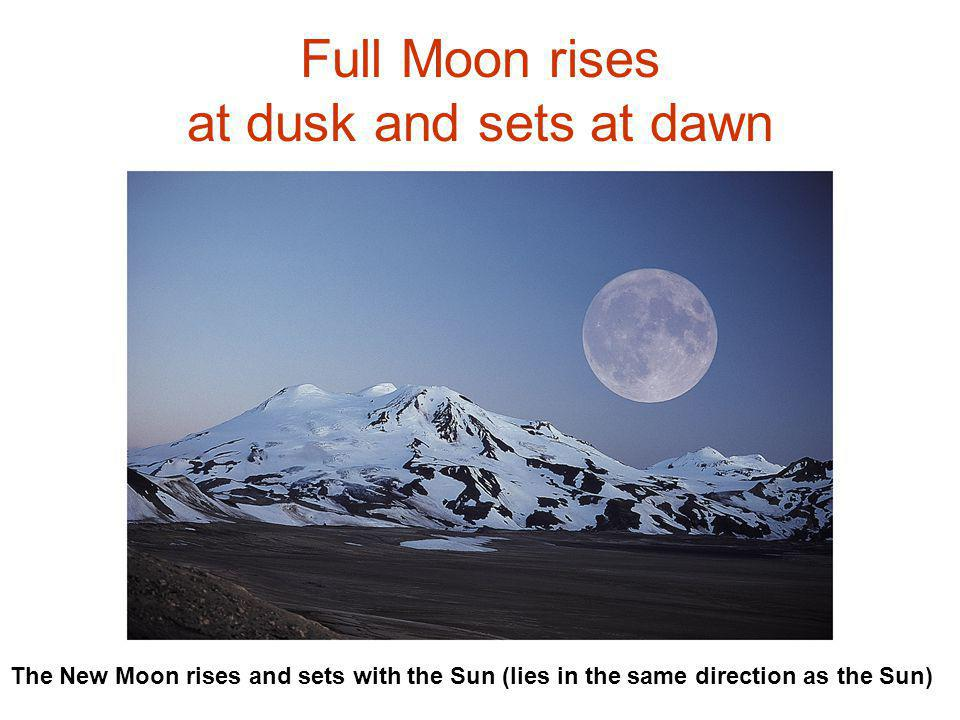 Full Moon rises at dusk and sets at dawn
