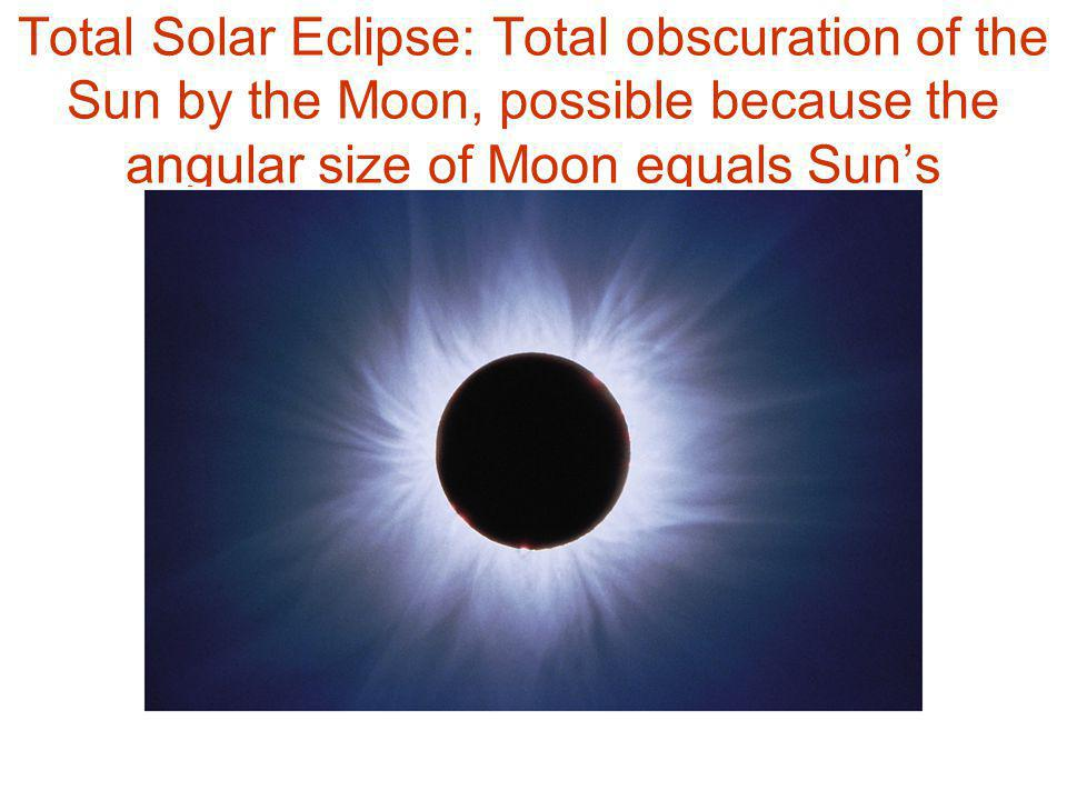 Total Solar Eclipse: Total obscuration of the Sun by the Moon, possible because the angular size of Moon equals Sun's