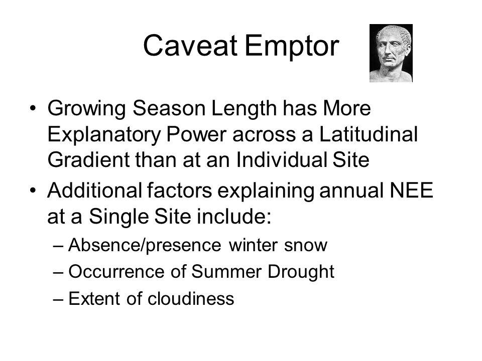 Caveat Emptor Growing Season Length has More Explanatory Power across a Latitudinal Gradient than at an Individual Site.