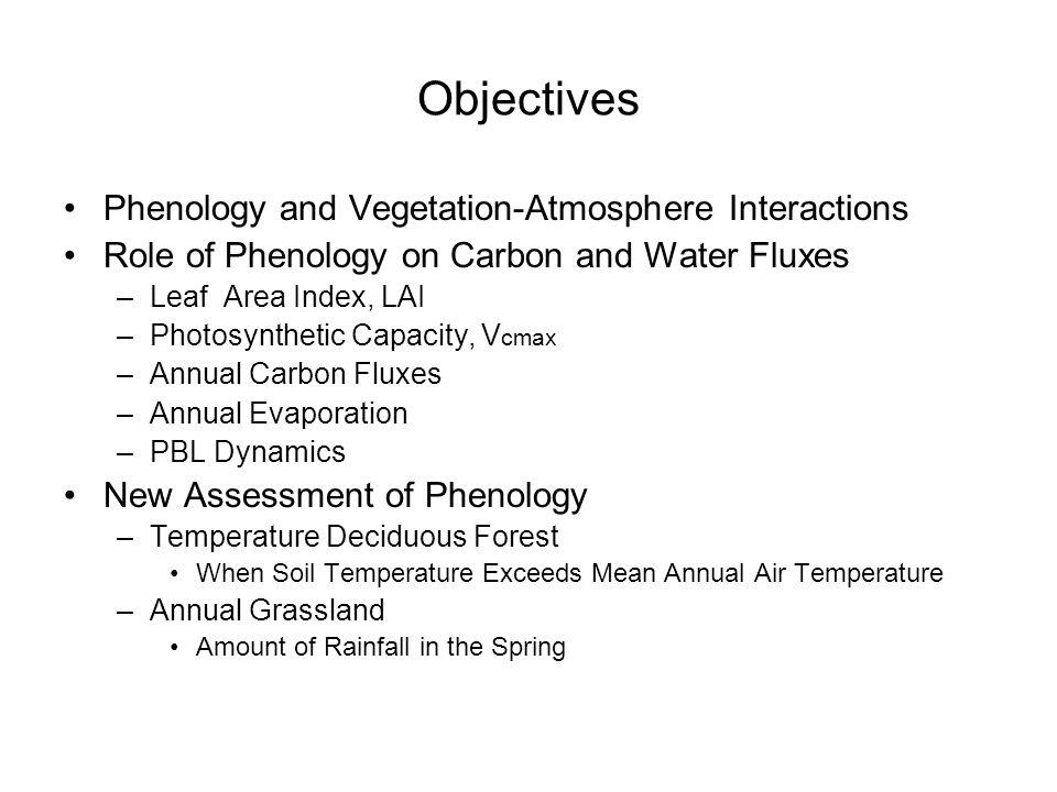 Objectives Phenology and Vegetation-Atmosphere Interactions